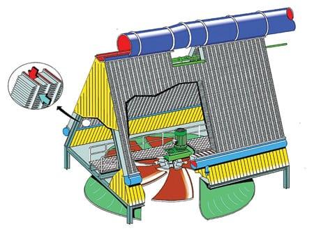 air cooled condenser cutaway view