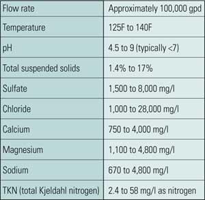 Flue Gas Desulfurization Wastewater Treatment Primer