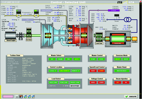 3.Quick reference. The new interface allows rapid and easy access to a turbine's operational parameters. Courtesy: TTS