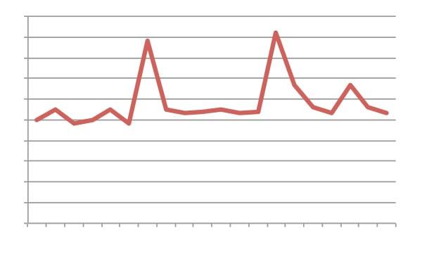 PWR_020114_IC_Monitoring_Splash