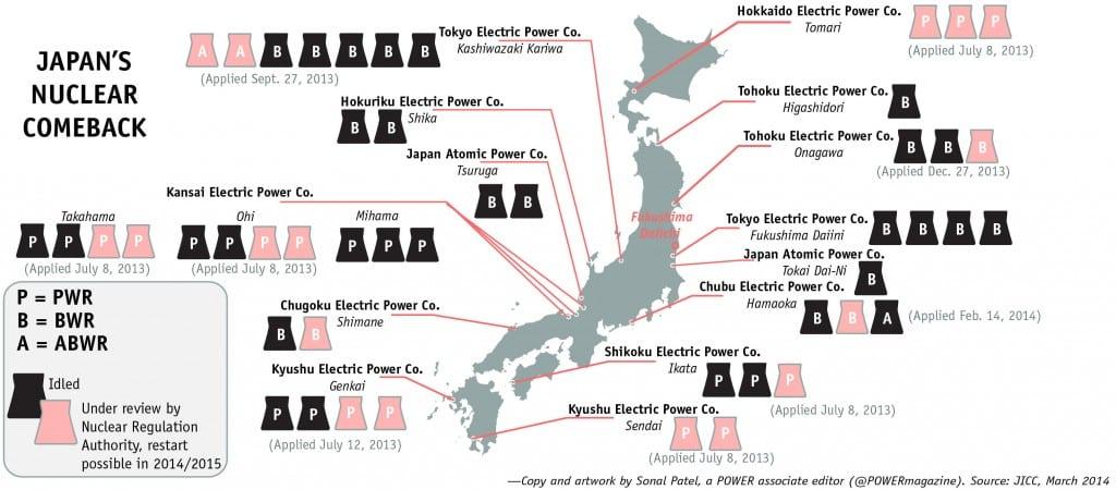JapanNuclearPlants