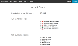 2. Inside view. This screencapture shows part of the console that an operator would see when running a contemporary honeypot network. It shows the IP addresses that are generating the highest number of threats and the top ports being targeted. Courtesy: Modern Honey Network