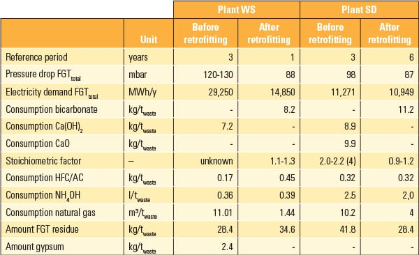 PWR_080114_Emissions_Table1