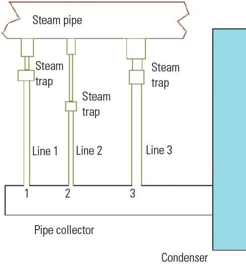 PWR_0914_Condensers_fig5