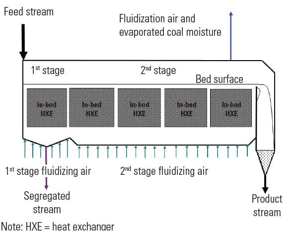 PWR_110114_SR_HeatRate_Fining_Fig1