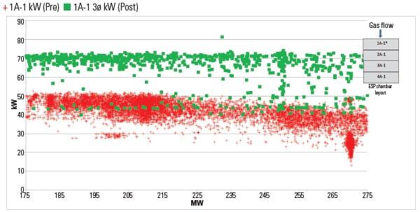 PWR_010115_EmissionsESP_Fig3