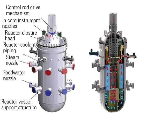 PWR_010115_NuclearSMR_Fig2