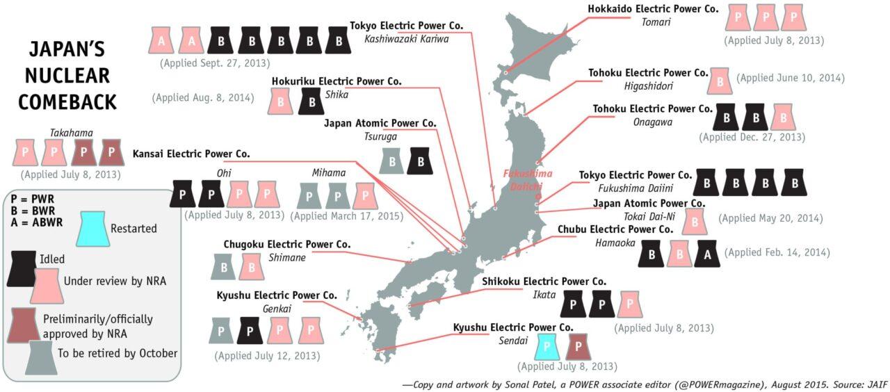 JapanNuclearPlants-UpdateAug112015