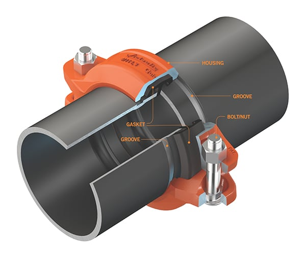 Construction times for many balance-of-plant systems can greatly shortened through use of grooved mechanical piping joins instead of welding.