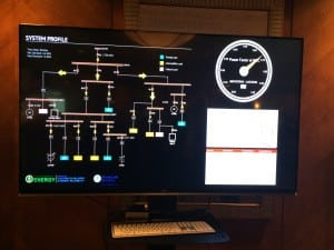 Demonstration platform. This photo shows one of the screens that display operation of the Microgrid Controller Hardware-in-the-Loop Demonstration Platform developed by MIT's Lincoln Laboratory. This screen displays the anonymized real-world power system operating as a microgrid. Source: POWER