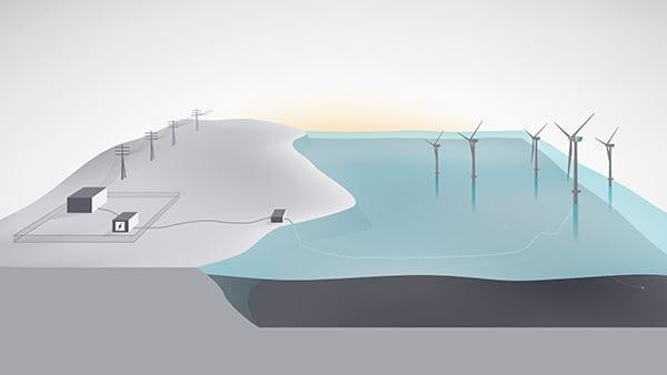 wind battery