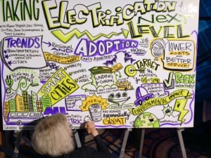 This artist is finishing up details on the theme board for the electrification panel at the 2016 EEI convention. Source: POWER