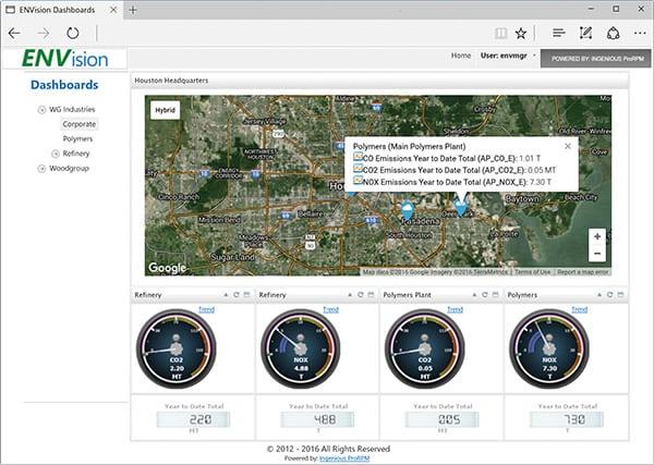 Real-Time Environmental Data