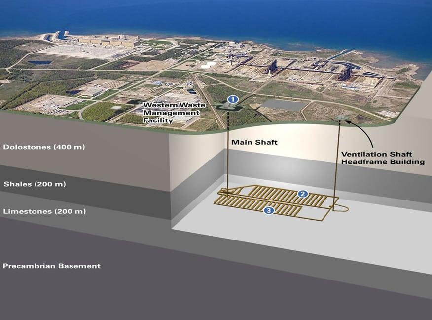 Conceptual design of a Deep Geologic Repository (DGR) Source: Ontario Power Generation