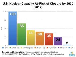 nuke closures