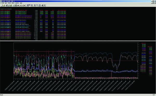 Figure 4-Ovation screenshot_web