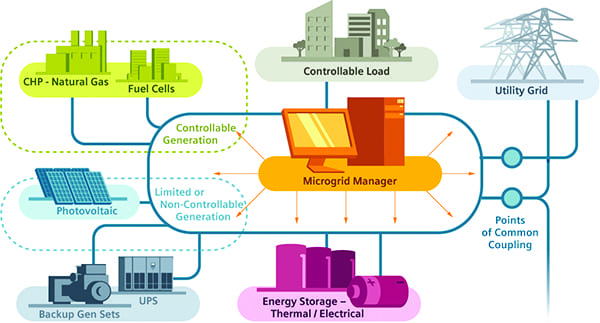 Microgrid_Infographic[3]