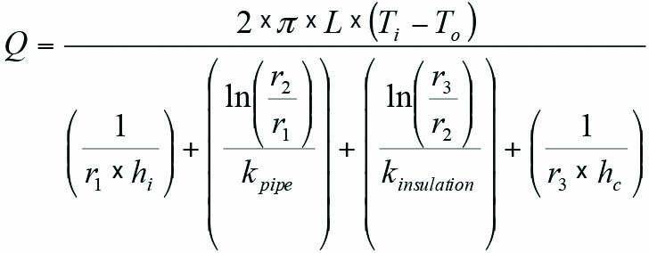 Fig 1_Insulation