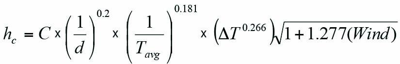 Fig 2_Insulation