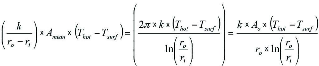 Fig 5_Insulation
