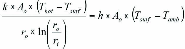 Fig 8_Insulation