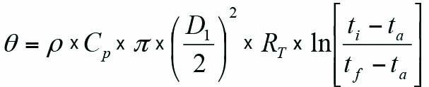 Fig 9_Insulation