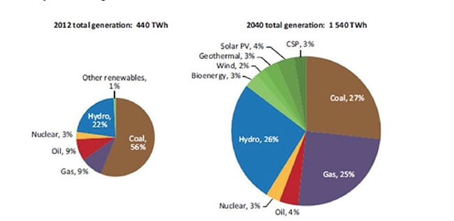 AfricaShiftinpower_Siemens