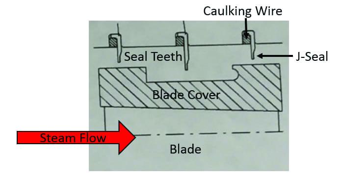 Fig 1_Blade plan J-seal detail