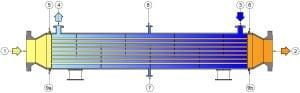 Fig 1. Schematic of a heat exchanger by Lucas Loidolt & Eric-René Kraft