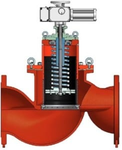 Fig 10. Electrical gas pressure regulator