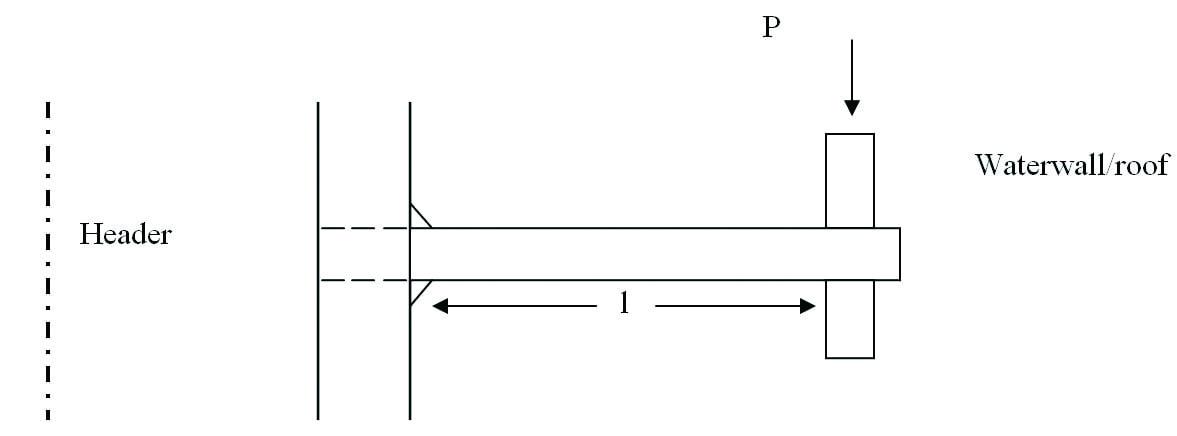 Fig 1_beam diagragm