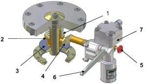 Fig 4. Schematic of a safety shut-off valve