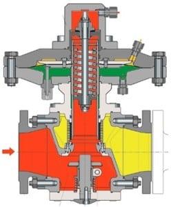 Fig 7. Radial gas pressure regulator