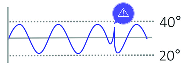 Fig 2_temperature variation_Presenso
