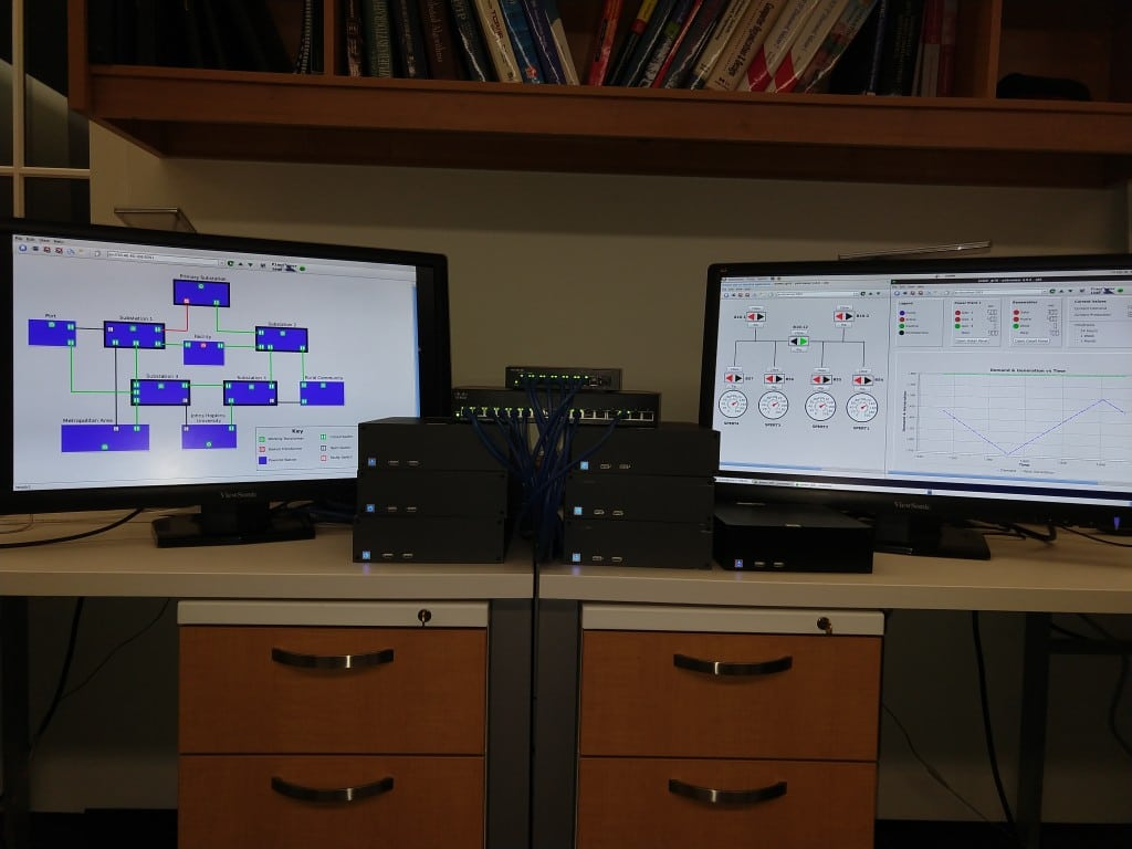The Spire system in action. Each of the six computers in the center runs a SCADA Master replica, a Prime daemon, and two Spines daemons. The monitors show three HMIs. One switch connects the replicas to the HMI and a PLC proxy (not shown), while the other is exclusively for communication among the six replicas. Courtesy: John Hopkins University