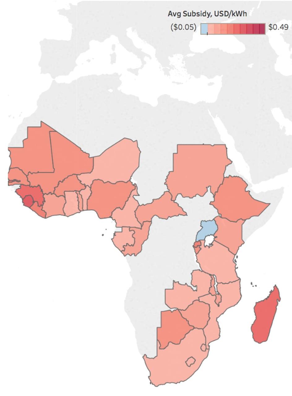 Figure 1_UtilityDeficit_WorldBank