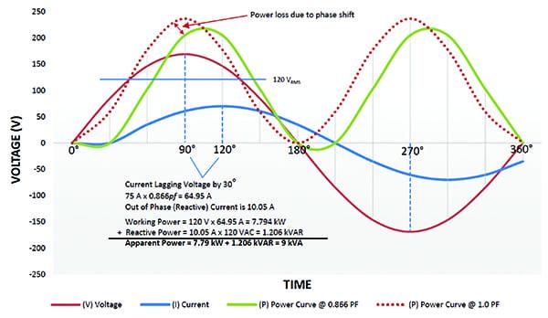 Fig 3_Inductive loads