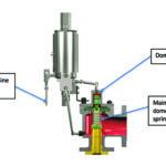 pilot-operated-safety-valve