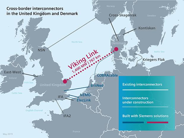 Siemens-UK-Denmark-HVDC-link