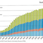 nuclear-power-plant-electricity-production-2019