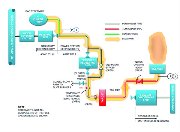 natural-gas-piping-system-diagram