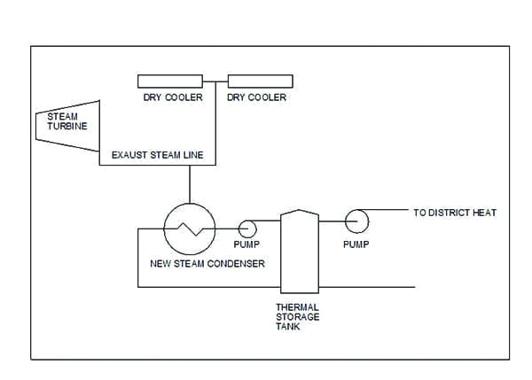 power-plant-combined-heat-and-power-CHP
