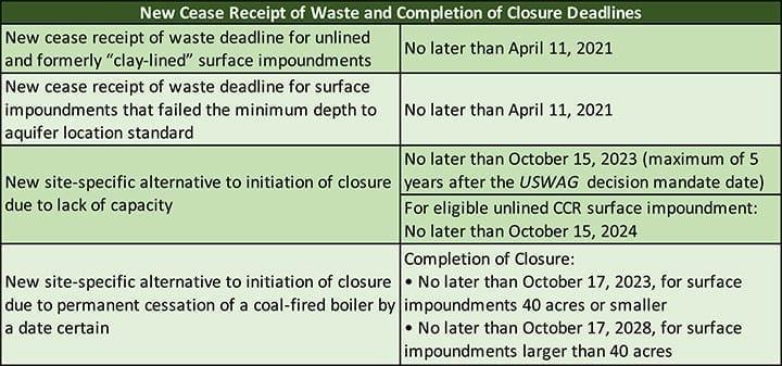 EPA-cease-receipt-CCR-coal-ash