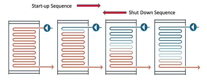 JCE-once-through-boiler-HRSG