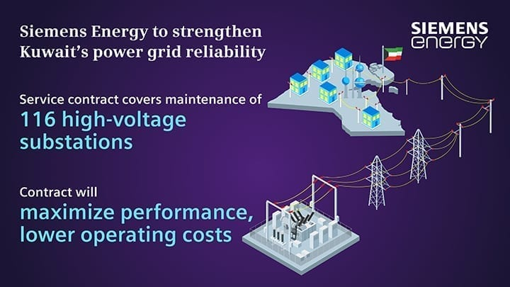 Siemens-Energy-Kuwait-substations