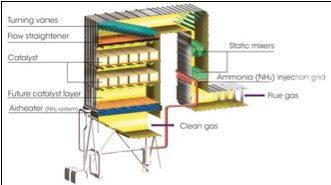 SCR-system-schematic-Wood